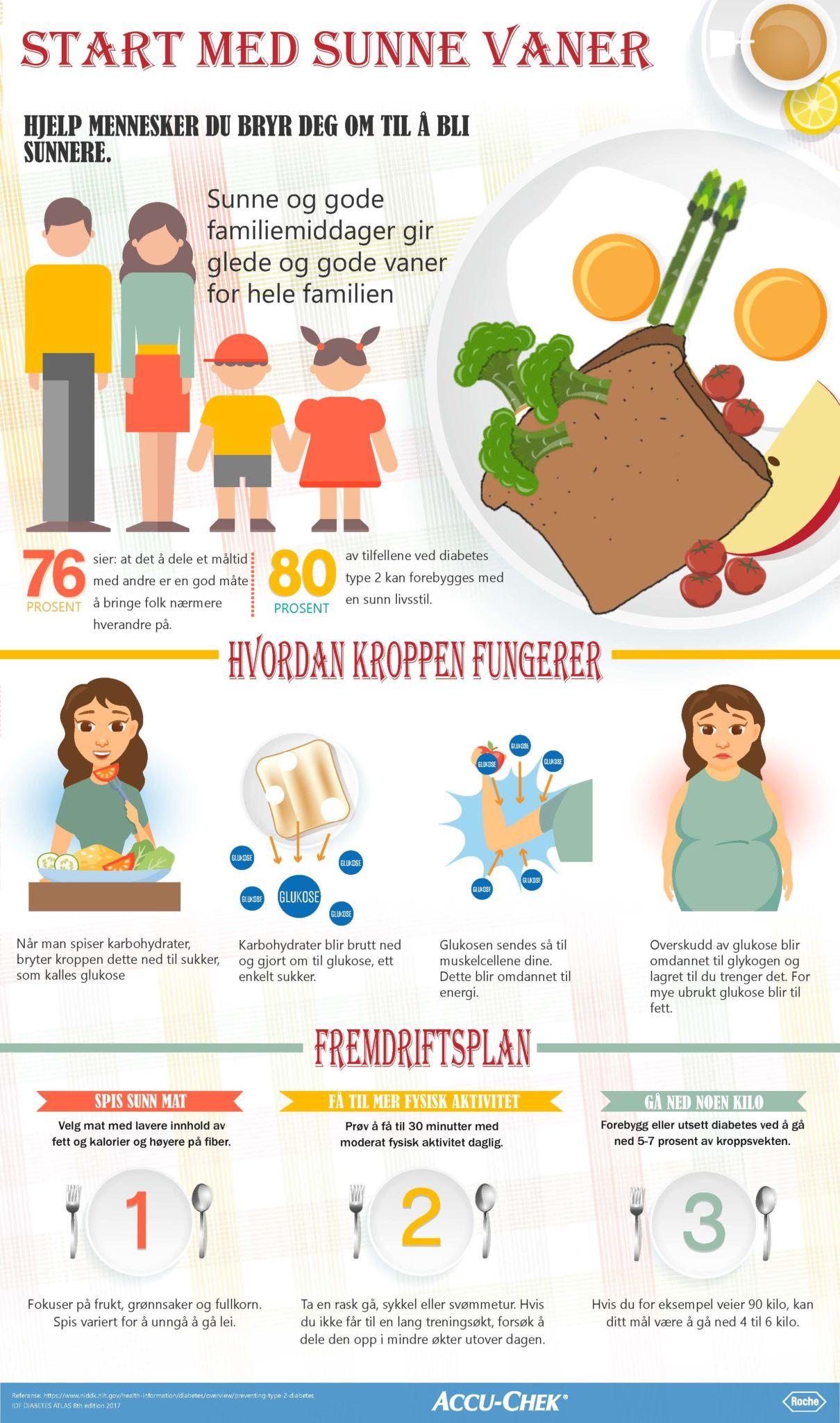 informasjon om sunnere kosthold