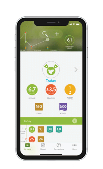 mySugr tilbyr nå pro-versjonen gratis til alle